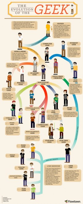 the-evolution-of-the-geek-infographic