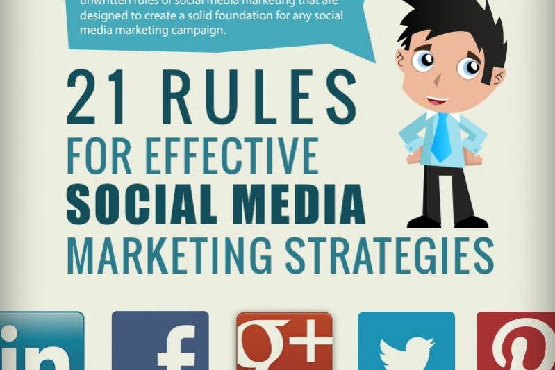 21-rules-for-effective-social-media-marketing